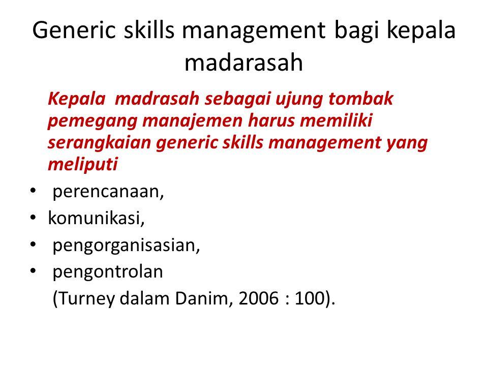 Generic skills management bagi kepala madarasah