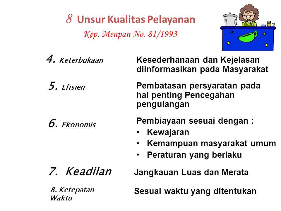 8 Unsur Kualitas Pelayanan Kep. Menpan No. 81/1993