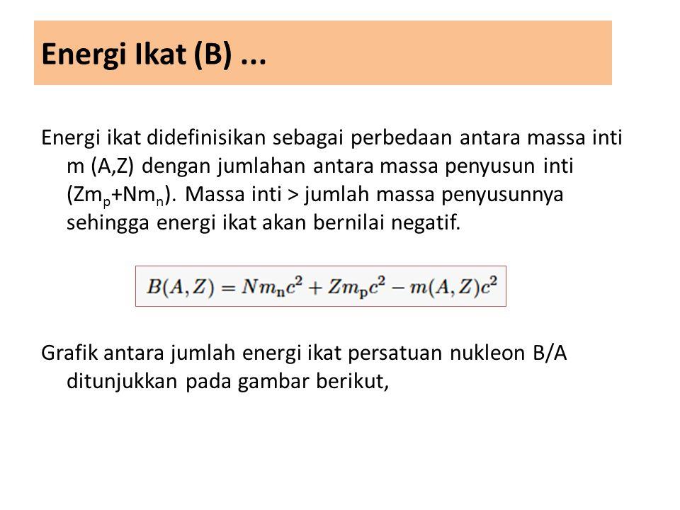 Energi Ikat (B) ...