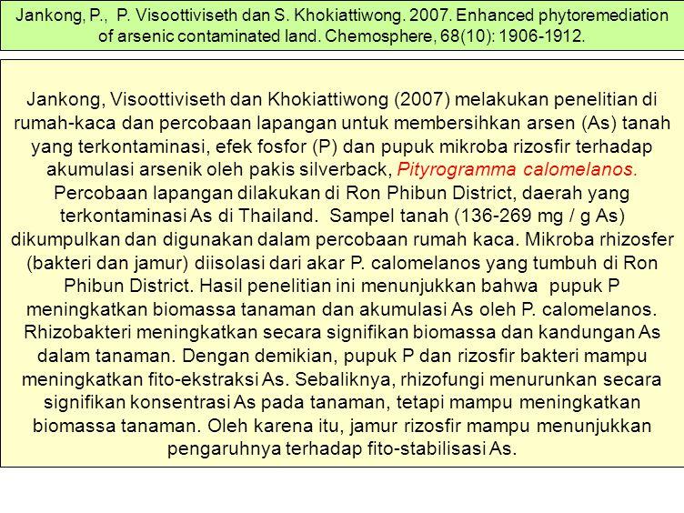 Jankong, P. , P. Visoottiviseth dan S. Khokiattiwong. 2007