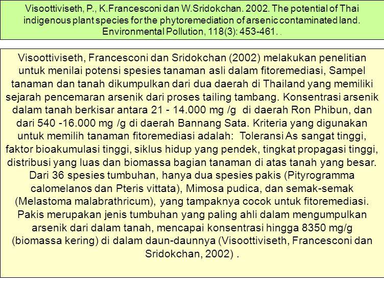 Visoottiviseth, P. , K. Francesconi dan W. Sridokchan. 2002