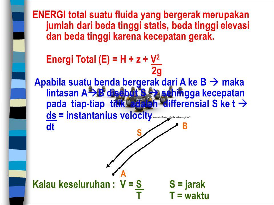 Energi Total (E) = H + z + V2 2g