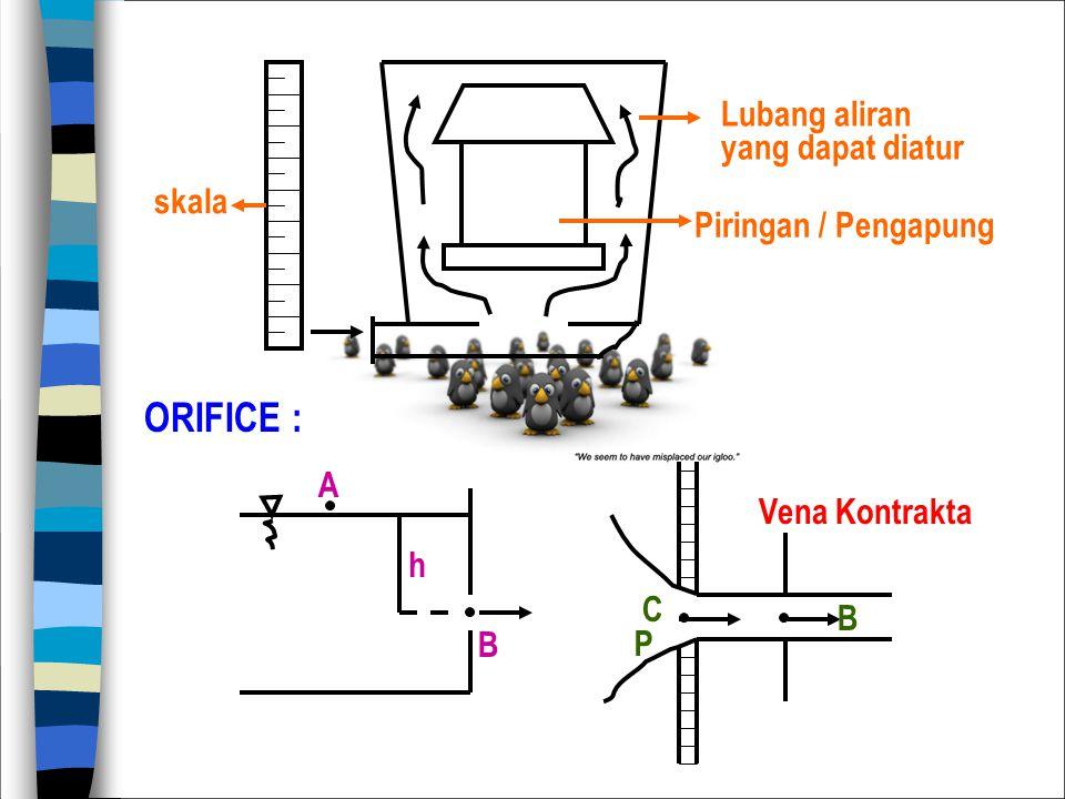ORIFICE : Lubang aliran yang dapat diatur skala Piringan / Pengapung A