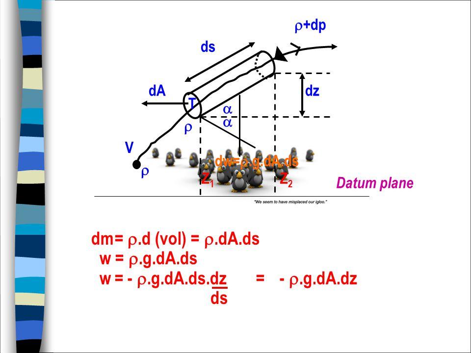 dm = .d (vol) = .dA.ds w = .g.dA.ds
