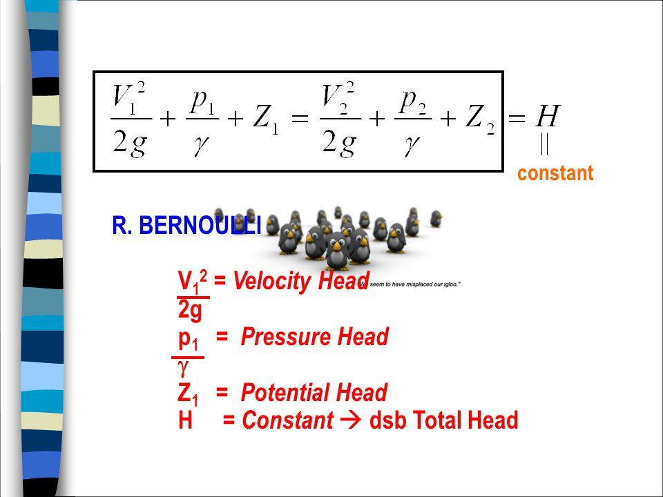 H = Constant  dsb Total Head