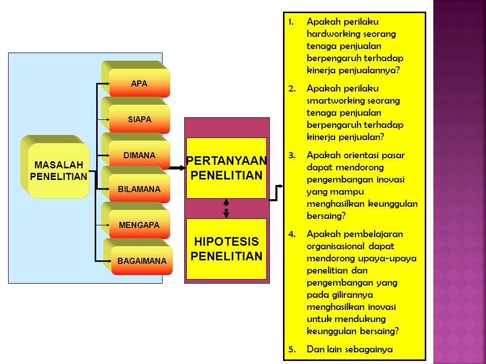 PERTANYAAN PENELITIAN HIPOTESIS