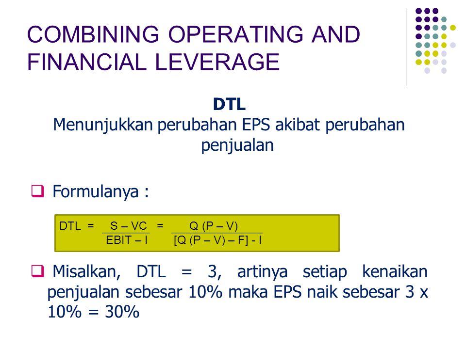 Menunjukkan perubahan EPS akibat perubahan penjualan
