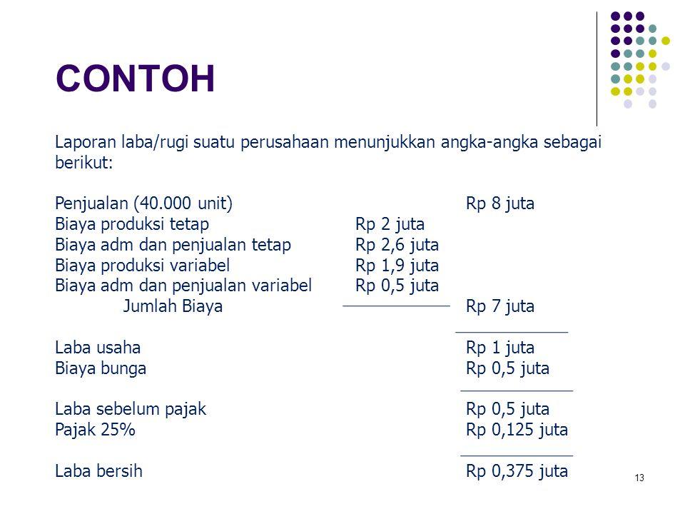 CONTOH Laporan laba/rugi suatu perusahaan menunjukkan angka-angka sebagai berikut: Penjualan (40.000 unit) Rp 8 juta.