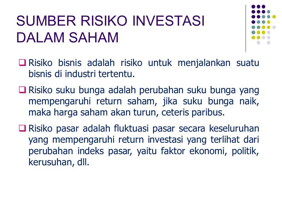 SUMBER RISIKO INVESTASI DALAM SAHAM