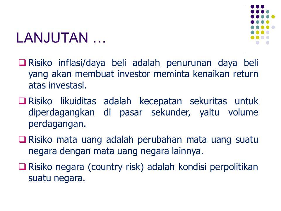 LANJUTAN … Risiko inflasi/daya beli adalah penurunan daya beli yang akan membuat investor meminta kenaikan return atas investasi.