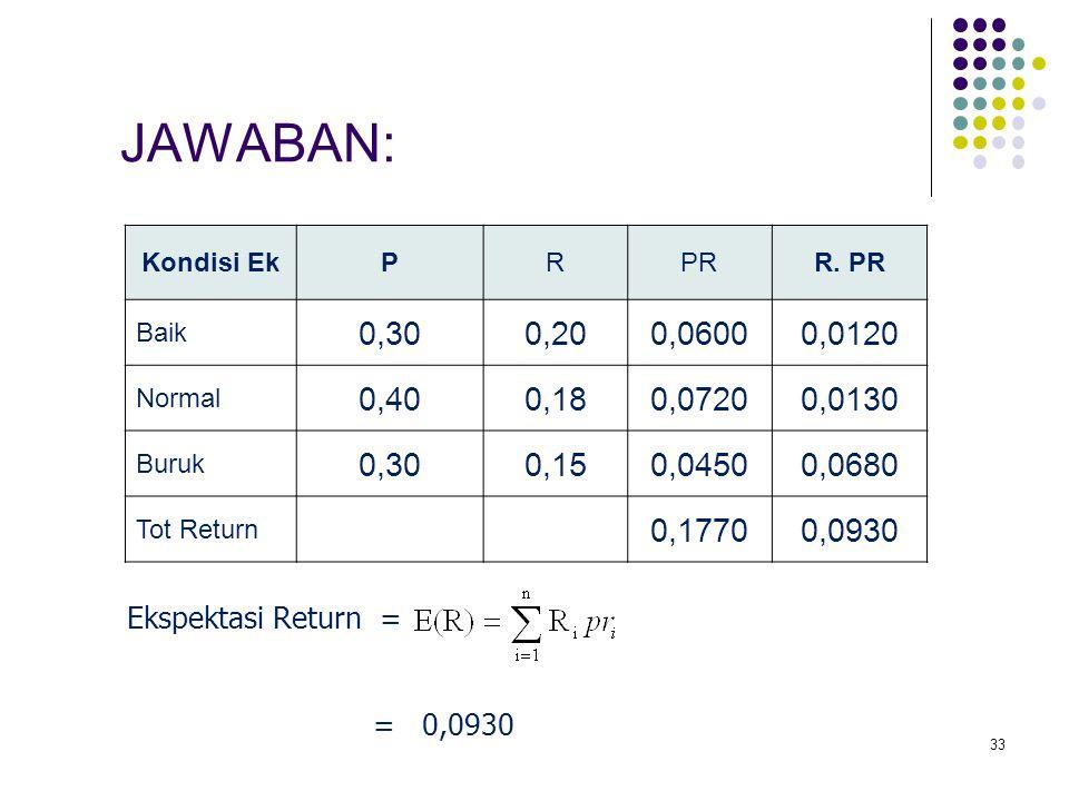 JAWABAN: Kondisi Ek. P. R. PR. R. PR. Baik. 0,30. 0,20. 0,0600. 0,0120. Normal. 0,40. 0,18.