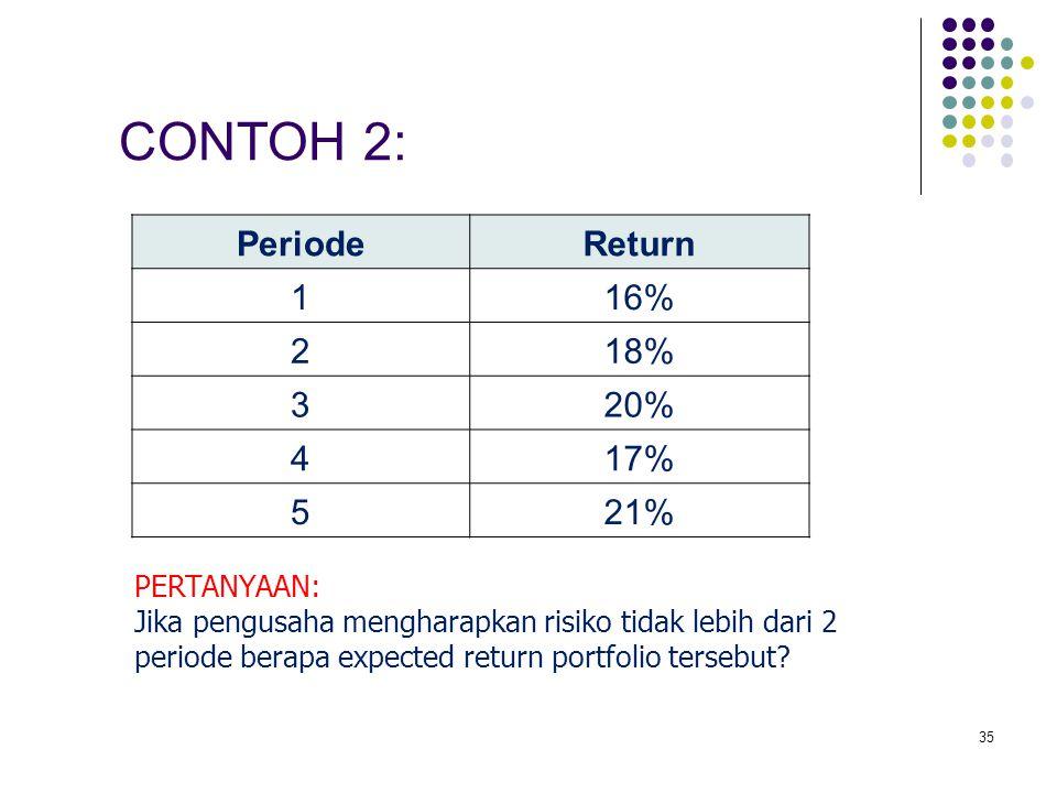 CONTOH 2: Periode Return 1 16% 2 18% 3 20% 4 17% 5 21% PERTANYAAN: