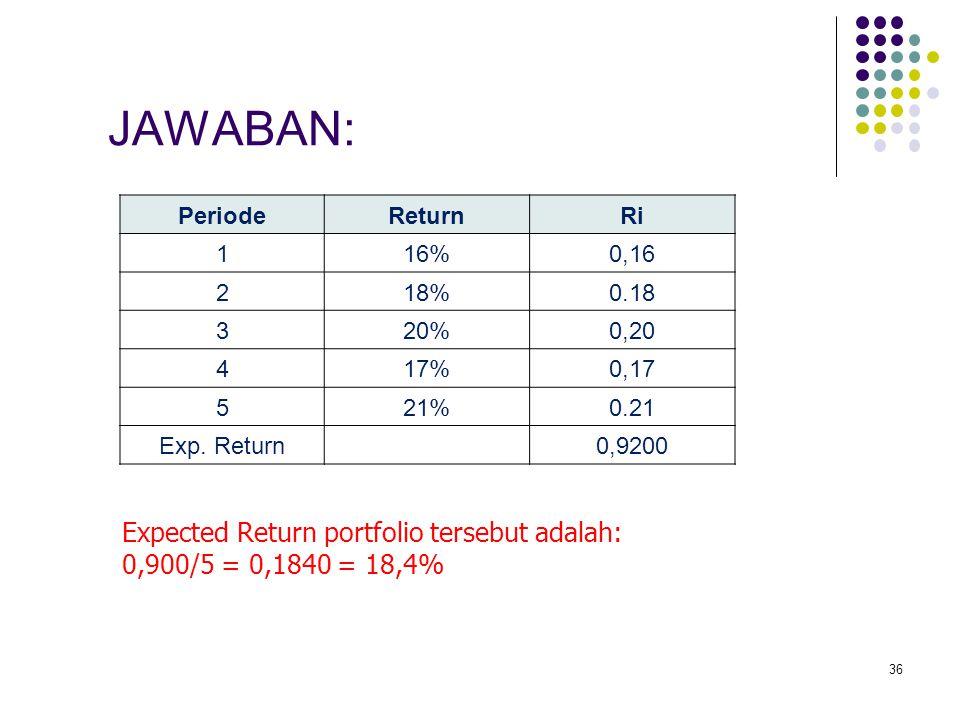 JAWABAN: Expected Return portfolio tersebut adalah: