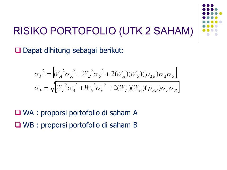 RISIKO PORTOFOLIO (UTK 2 SAHAM)