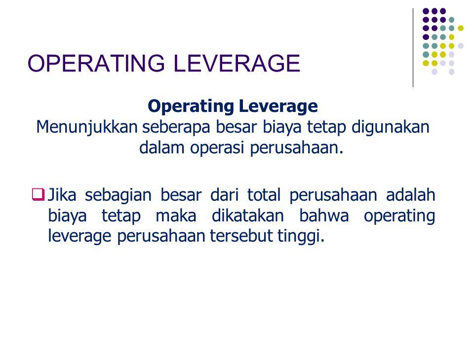 OPERATING LEVERAGE Operating Leverage