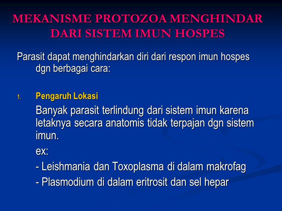 MEKANISME PROTOZOA MENGHINDAR DARI SISTEM IMUN HOSPES