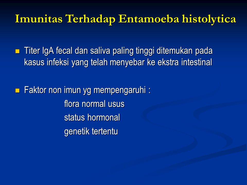 Imunitas Terhadap Entamoeba histolytica