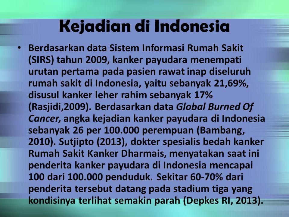 Kejadian di Indonesia