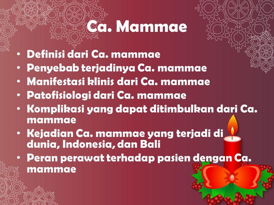 Ca. Mammae Definisi dari Ca. mammae Penyebab terjadinya Ca. mammae