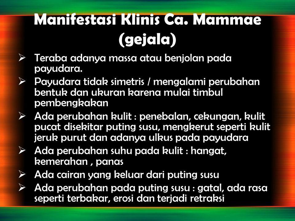 Manifestasi Klinis Ca. Mammae (gejala)