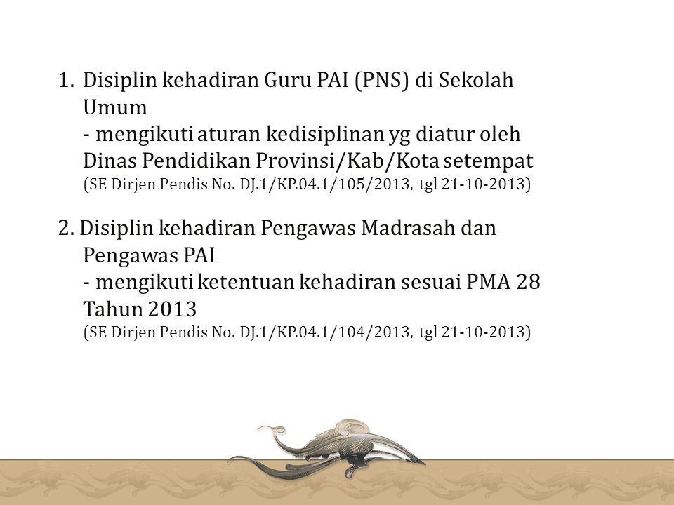Disiplin kehadiran Guru PAI (PNS) di Sekolah Umum