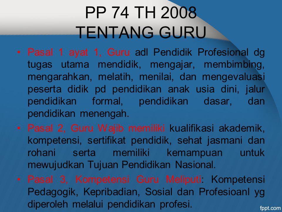 PP 74 TH 2008 TENTANG GURU