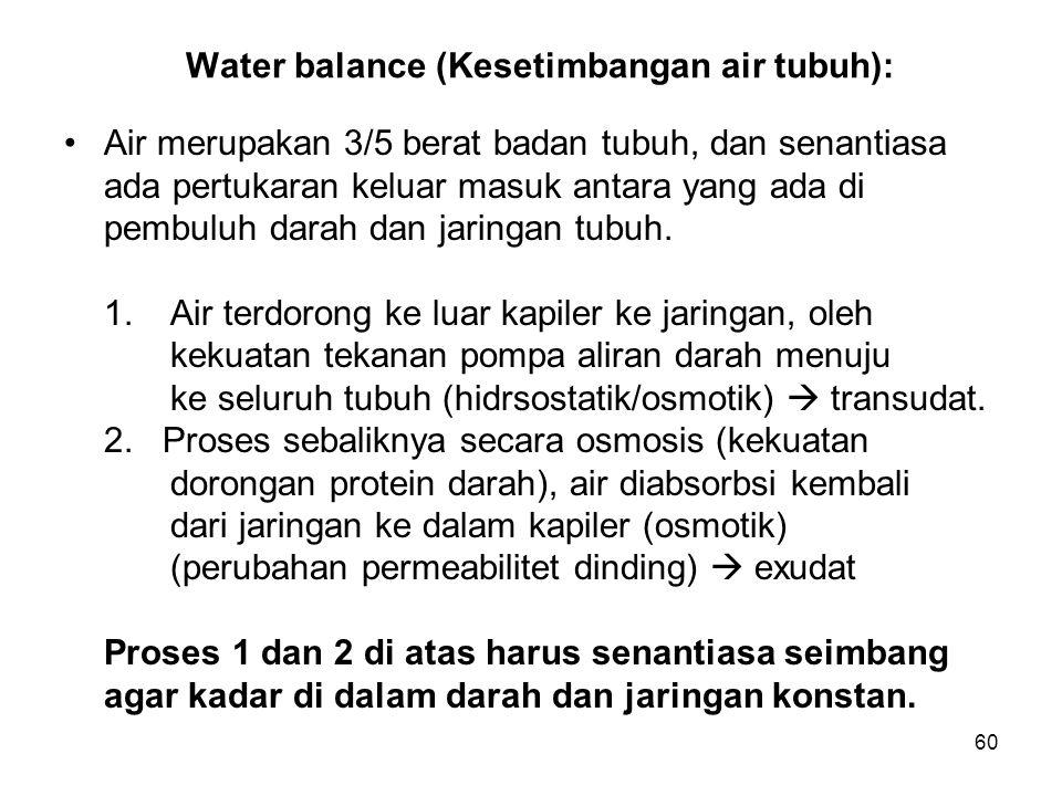 Water balance (Kesetimbangan air tubuh):