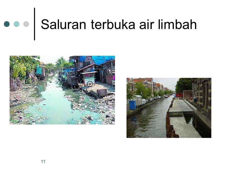 Saluran terbuka air limbah