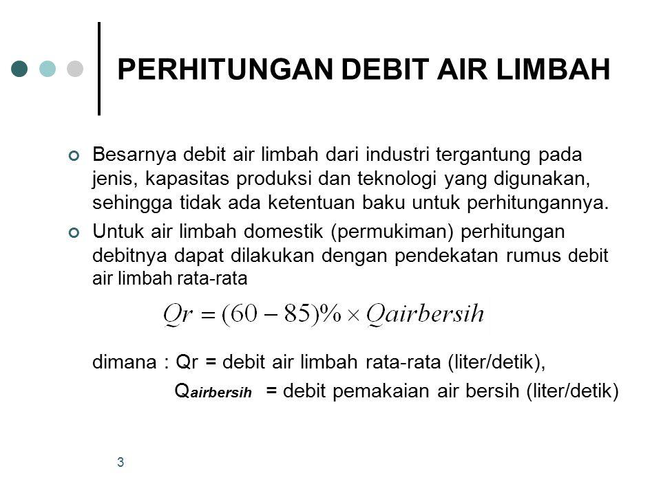 PERHITUNGAN DEBIT AIR LIMBAH