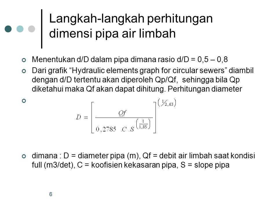 Langkah-langkah perhitungan dimensi pipa air limbah