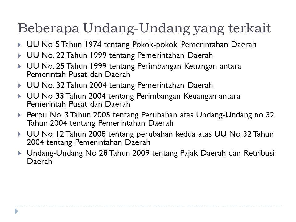 Beberapa Undang-Undang yang terkait