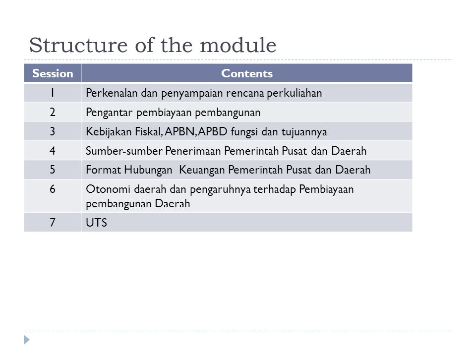 Structure of the module
