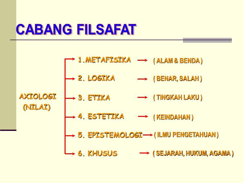 CABANG FILSAFAT 1.METAFISIKA ( ALAM & BENDA ) 2. LOGIKA