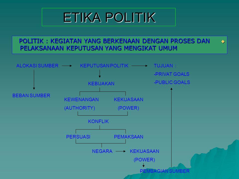ETIKA POLITIK POLITIK : KEGIATAN YANG BERKENAAN DENGAN PROSES DAN PELAKSANAAN KEPUTUSAN YANG MENGIKAT UMUM.