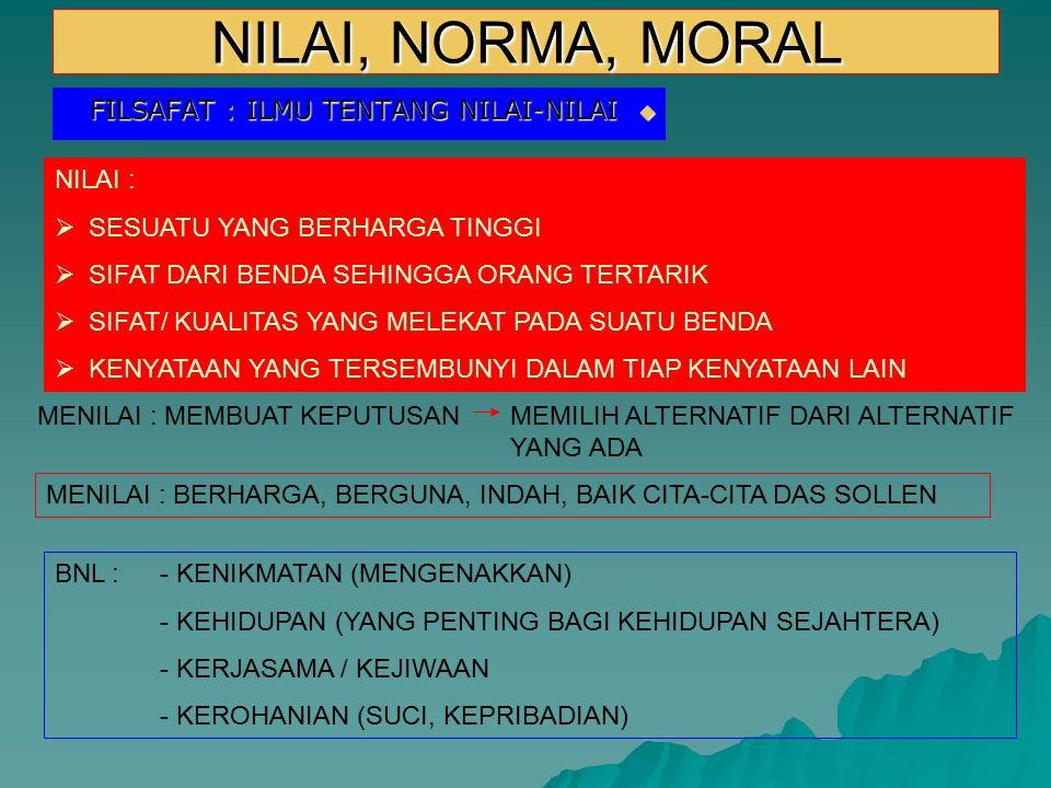 NILAI, NORMA, MORAL FILSAFAT : ILMU TENTANG NILAI-NILAI NILAI :