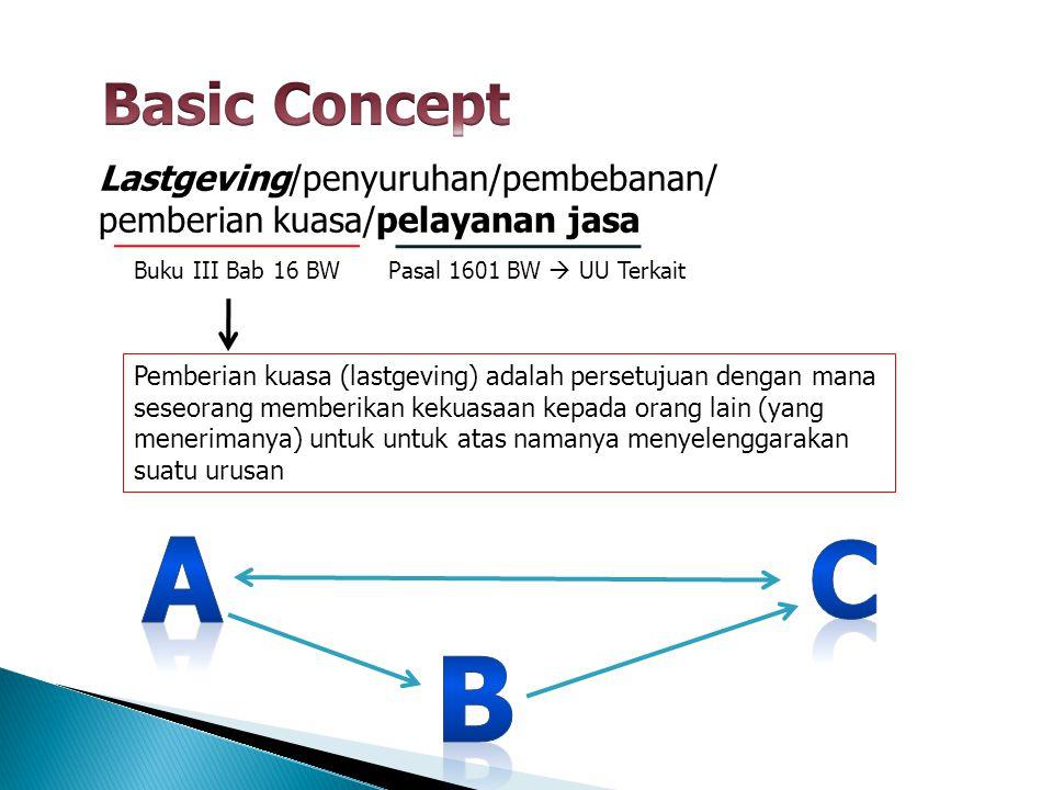 A B C Basic Concept Lastgeving/penyuruhan/pembebanan/
