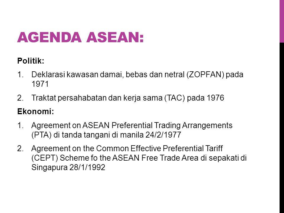 Agenda asean: Politik: