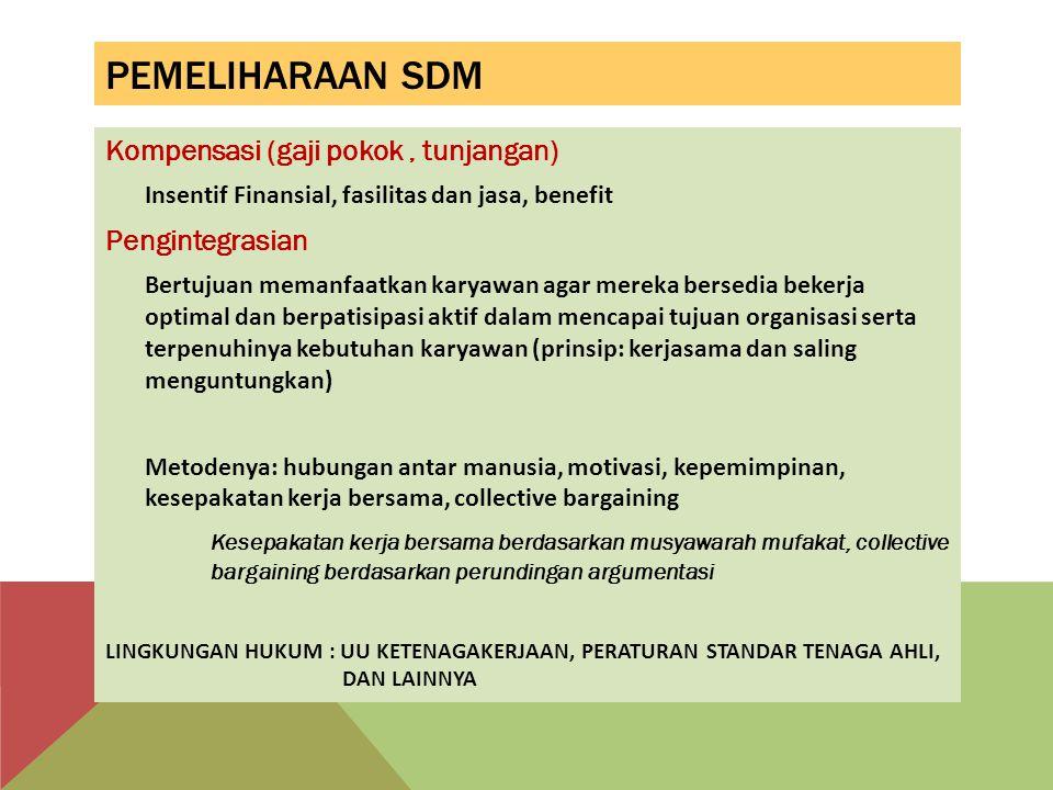 Pemeliharaan sdm Kompensasi (gaji pokok , tunjangan) Pengintegrasian