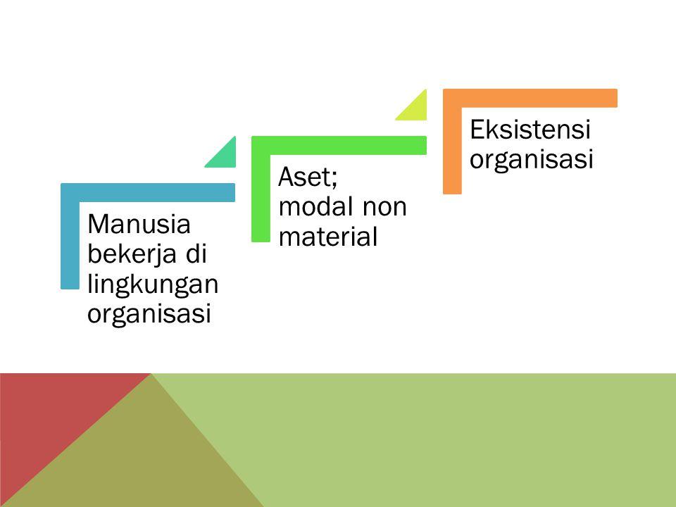 Manusia bekerja di lingkungan organisasi
