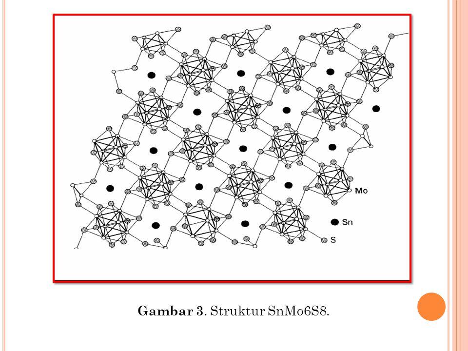 Gambar 3. Struktur SnMo6S8.