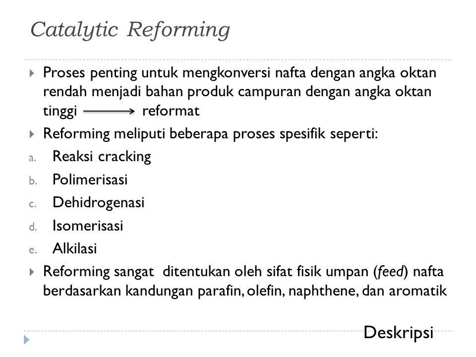 Catalytic Reforming Deskripsi