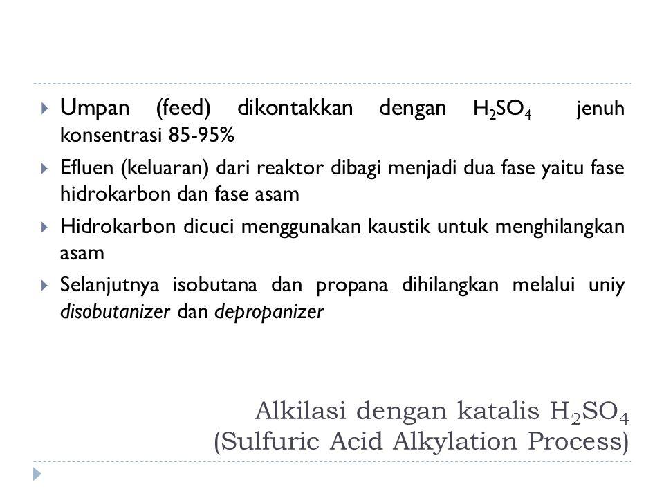 Alkilasi dengan katalis H2SO4 (Sulfuric Acid Alkylation Process)