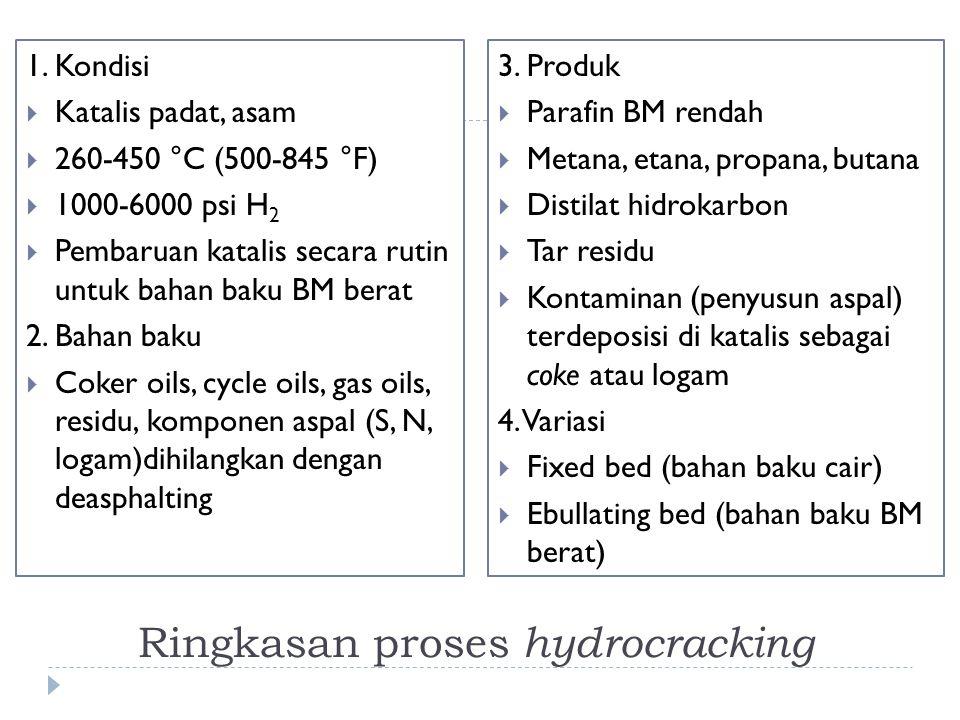 Ringkasan proses hydrocracking