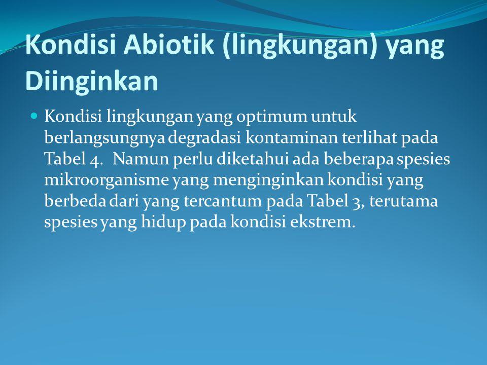 Kondisi Abiotik (lingkungan) yang Diinginkan