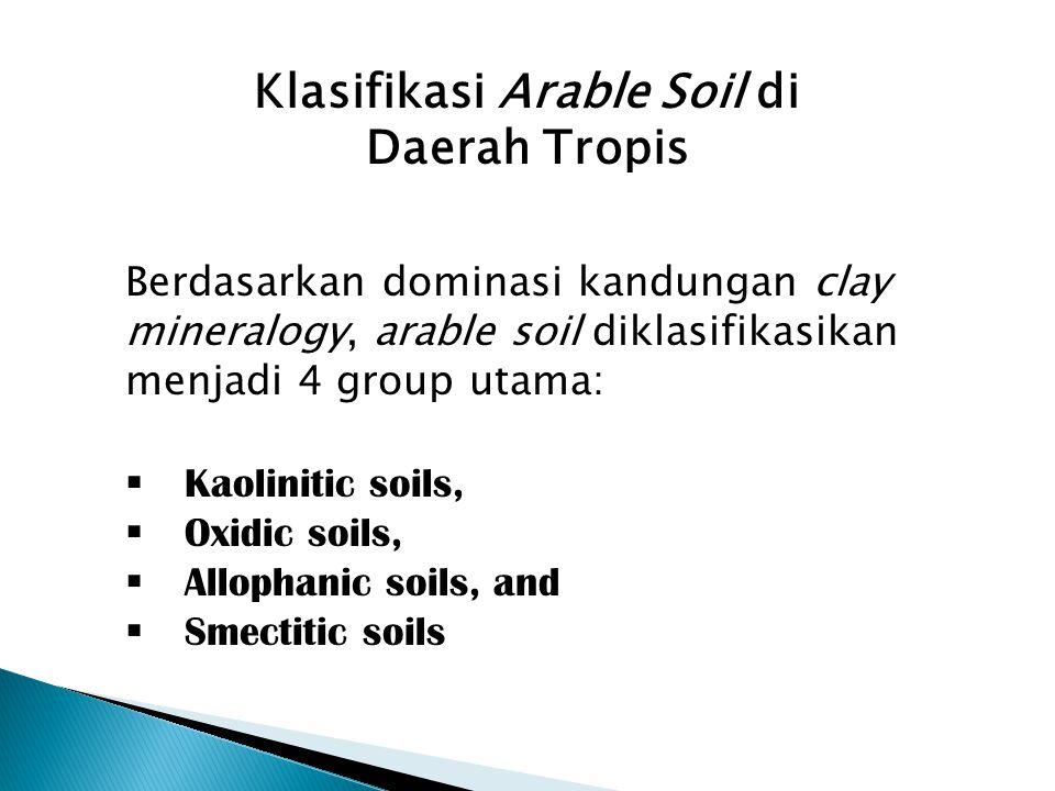 Klasifikasi Arable Soil di Daerah Tropis