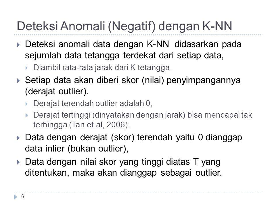 Deteksi Anomali (Negatif) dengan K-NN