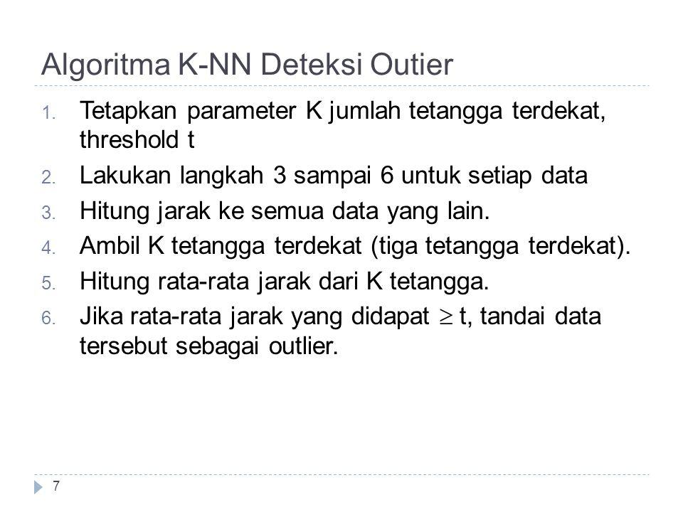 Algoritma K-NN Deteksi Outier