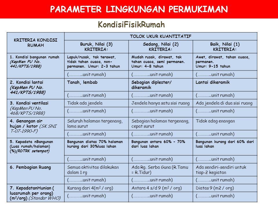 PARAMETER LINGKUNGAN PERMUKIMAN
