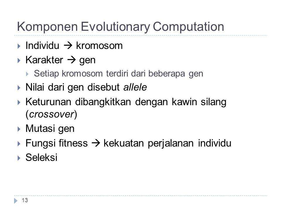 Komponen Evolutionary Computation