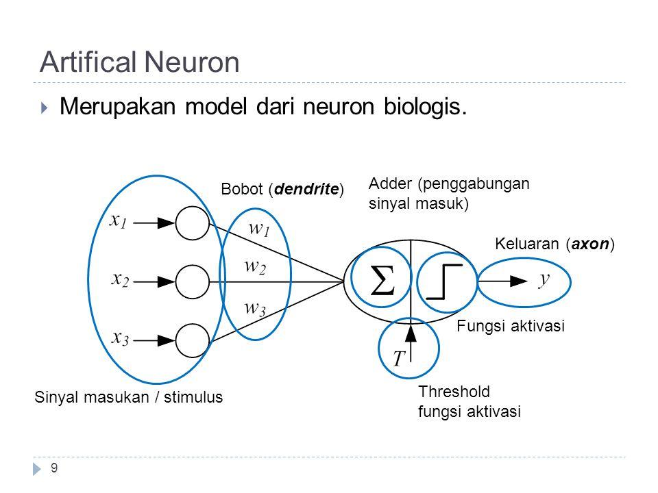 Artifical Neuron Merupakan model dari neuron biologis.